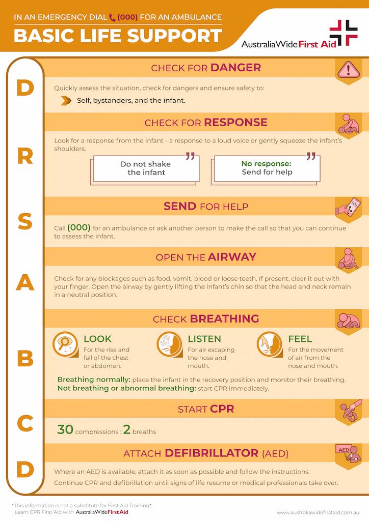 Infant Basic life support