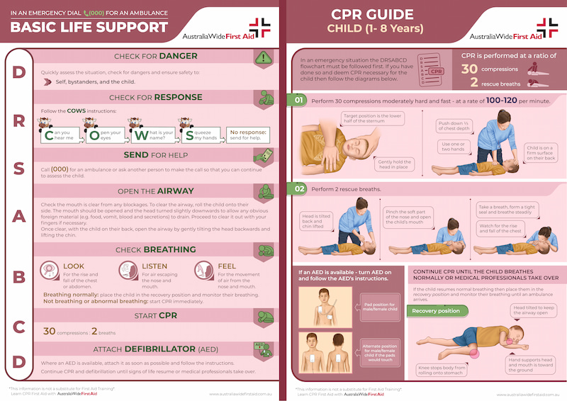 Basic life support & cpr for children
