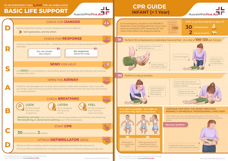 Infant Basic life support & CPR guide
