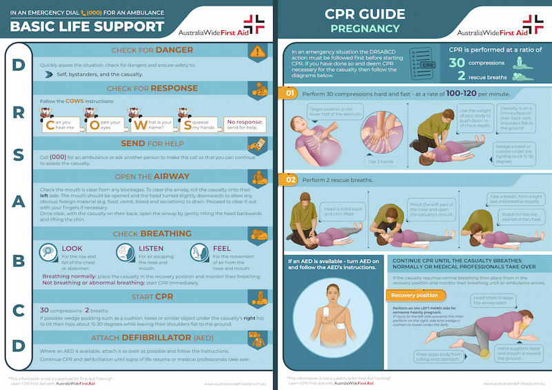 Basic life support & cpr for pregnancy